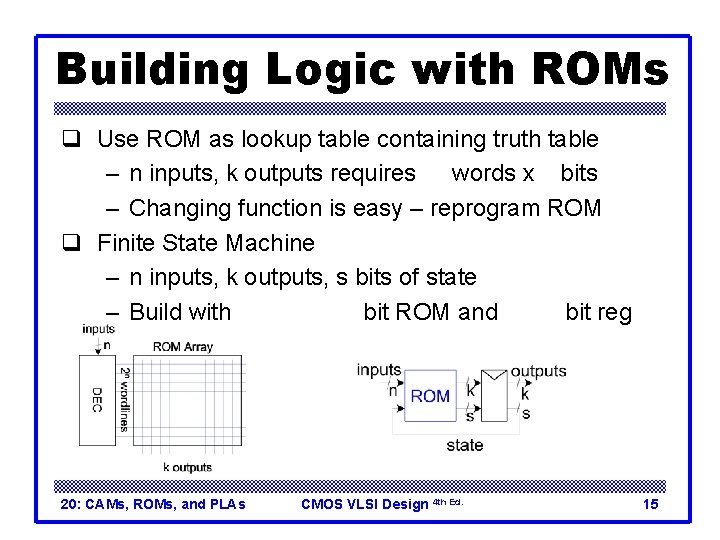 Building Logic with ROMs q Use ROM as lookup table containing truth table –