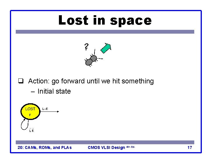 Lost in space q Action: go forward until we hit something – Initial state