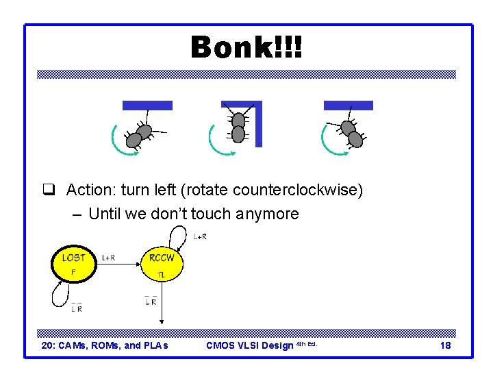 Bonk!!! q Action: turn left (rotate counterclockwise) – Until we don't touch anymore 20: