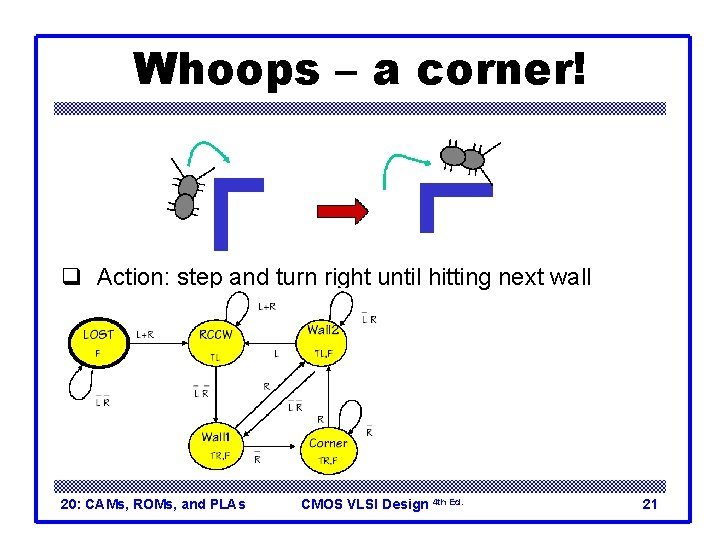 Whoops – a corner! q Action: step and turn right until hitting next wall