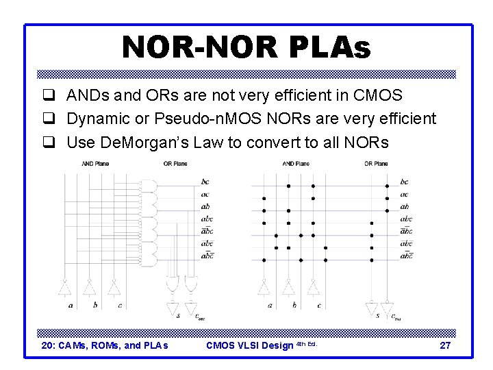 NOR-NOR PLAs q ANDs and ORs are not very efficient in CMOS q Dynamic