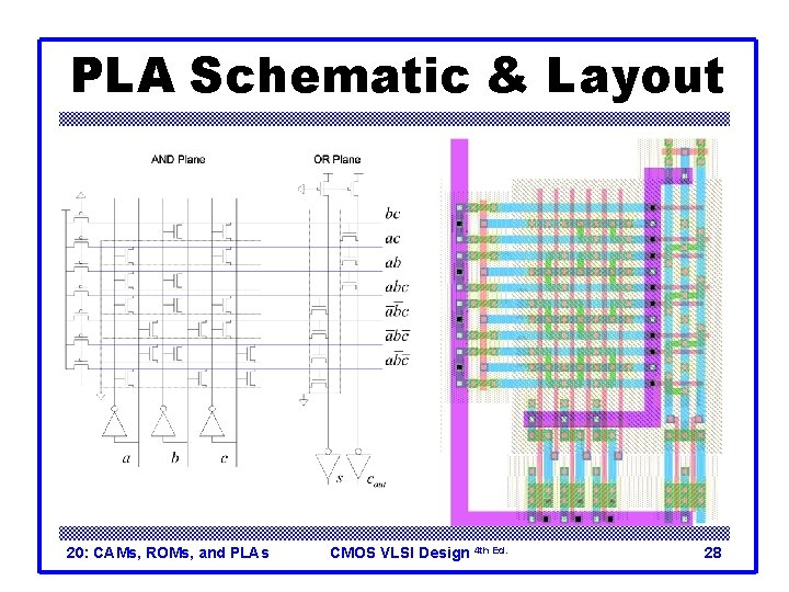 PLA Schematic & Layout 20: CAMs, ROMs, and PLAs CMOS VLSI Design 4 th