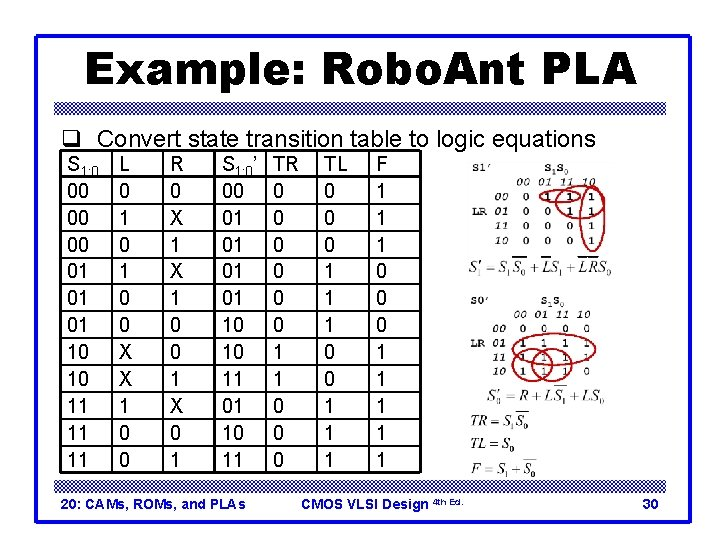 Example: Robo. Ant PLA q Convert state transition table to logic equations S 1: