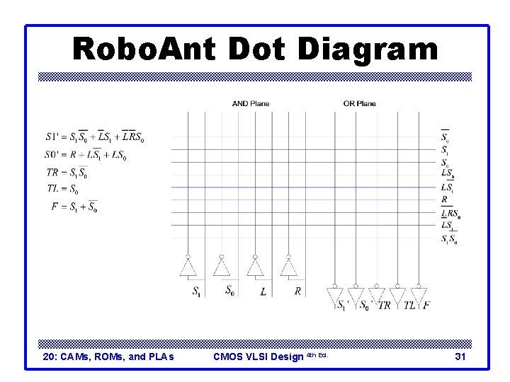 Robo. Ant Dot Diagram 20: CAMs, ROMs, and PLAs CMOS VLSI Design 4 th