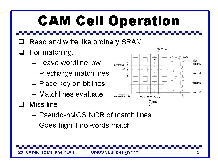 CAM Cell Operation q Read and write like ordinary SRAM q For matching: –
