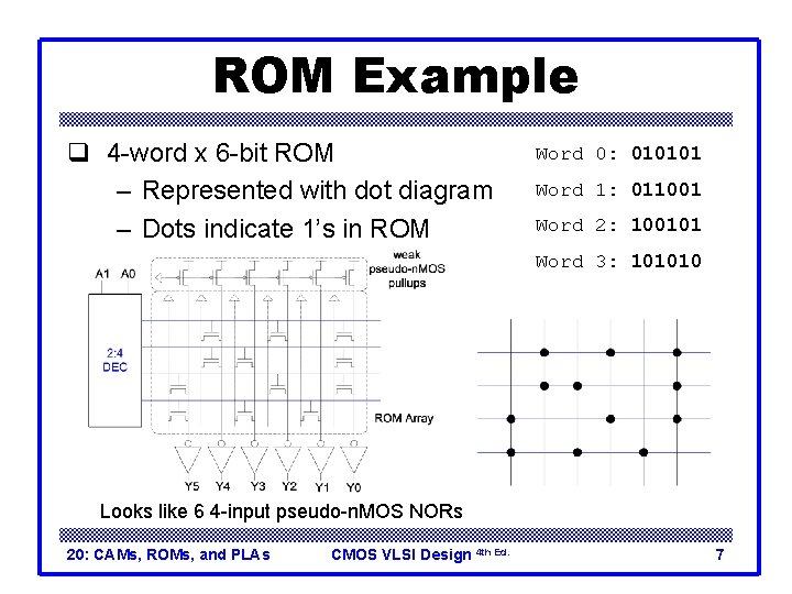ROM Example q 4 -word x 6 -bit ROM – Represented with dot diagram