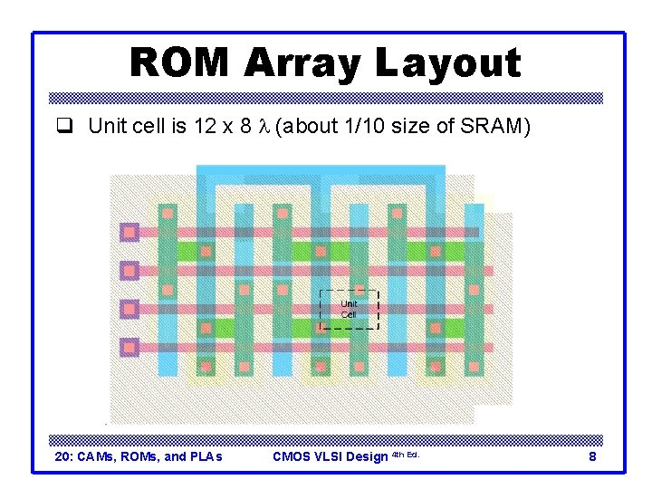 ROM Array Layout q Unit cell is 12 x 8 l (about 1/10 size