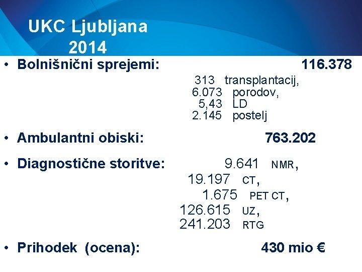 UKC Ljubljana 2014 • Bolnišnični sprejemi: 116. 378 313 transplantacij, 6. 073 porodov, 5,