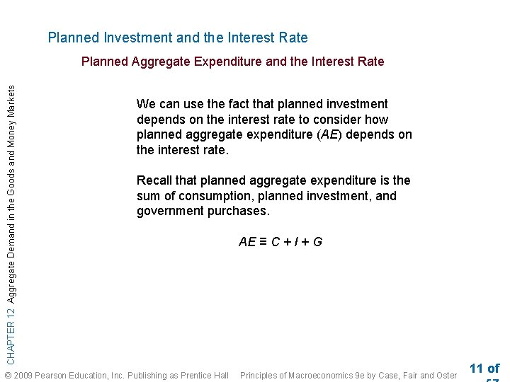 Planned Investment and the Interest Rate CHAPTER 12 Aggregate Demand in the Goods and