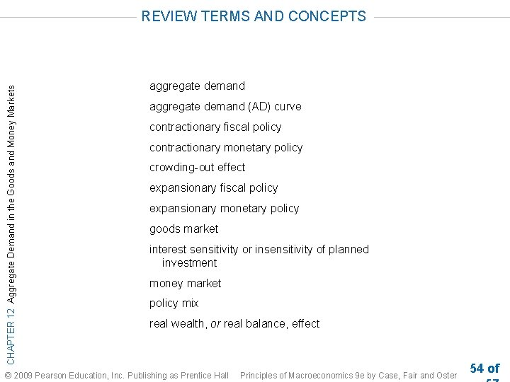 CHAPTER 12 Aggregate Demand in the Goods and Money Markets REVIEW TERMS AND CONCEPTS