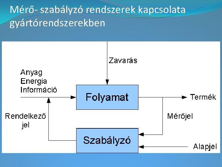 Mérő- szabályzó rendszerek kapcsolata gyártórendszerekben