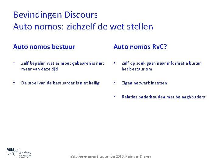 Bevindingen Discours Auto nomos: zichzelf de wet stellen Auto nomos bestuur Auto nomos Rv.