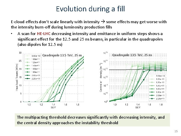 Evolution during a fill E-cloud effects don't scale linearly with intensity some effects may