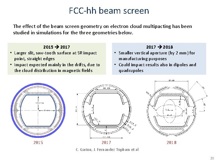FCC-hh beam screen The effect of the beam screen geometry on electron cloud multipacting