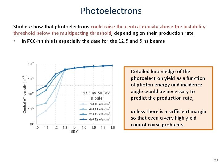 Photoelectrons Studies show that photoelectrons could raise the central density above the instability threshold