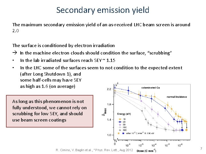 Secondary emission yield The maximum secondary emission yield of an as-received LHC beam screen
