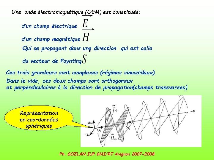 Une onde électromagnétique (OEM) est constituée: d'un champ électrique d'un champ magnétique Qui se
