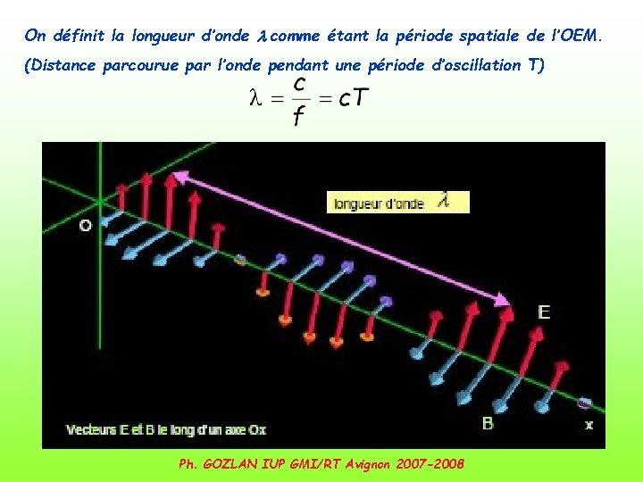 On définit la longueur d'onde l comme étant la période spatiale de l'OEM. (Distance