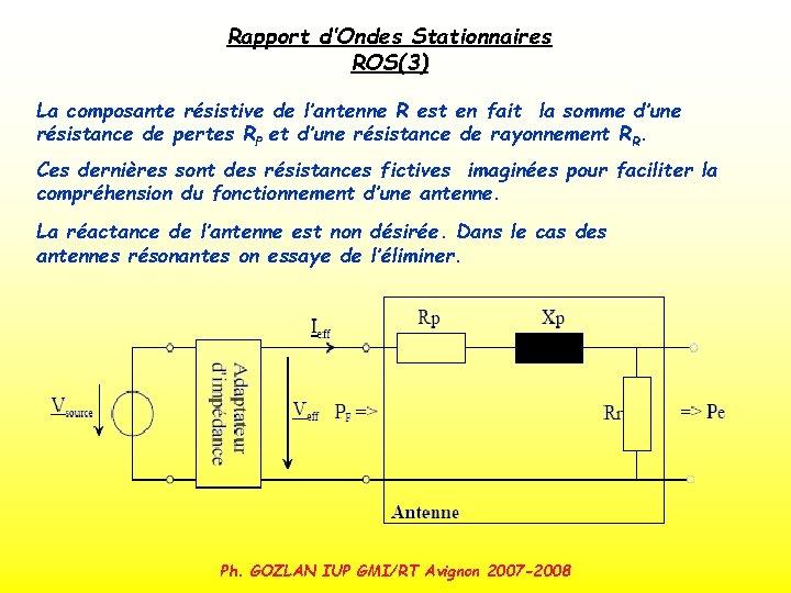 Rapport d'Ondes Stationnaires ROS(3) La composante résistive de l'antenne R est en fait la
