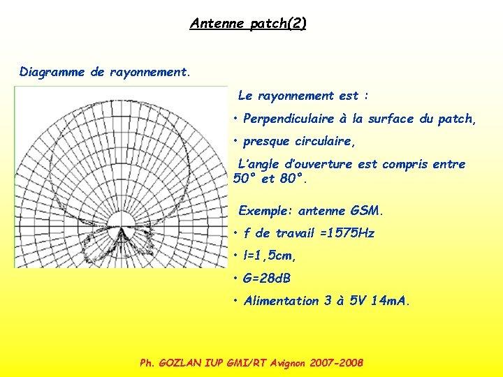 Antenne patch(2) Diagramme de rayonnement. Le rayonnement est : • Perpendiculaire à la surface