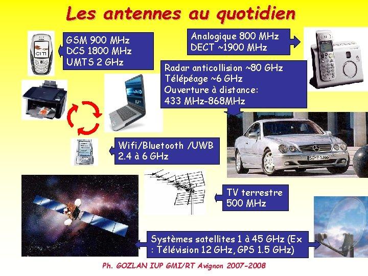Les antennes au quotidien GSM 900 MHz DCS 1800 MHz UMTS 2 GHz Analogique