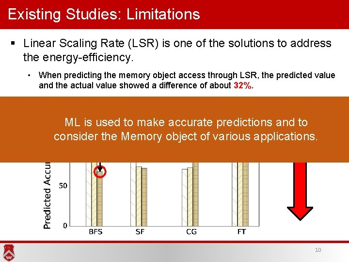 Existing Studies: Limitations § Linear Scaling Rate (LSR) is one of the solutions to