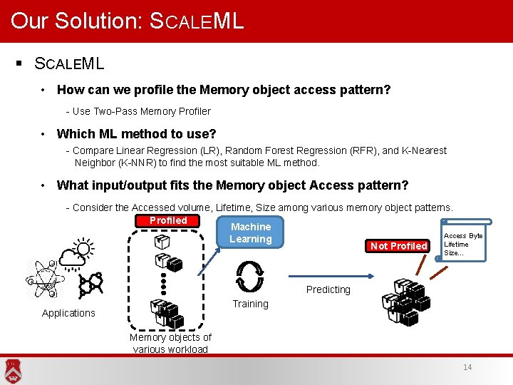 Our Solution: SCALEML § SCALEML • How can we profile the Memory object access