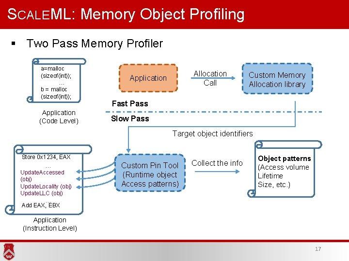 SCALEML: Memory Object Profiling § Two Pass Memory Profiler a=malloc (sizeof(int)); … b =