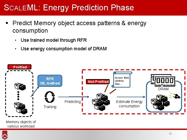 SCALEML: Energy Prediction Phase § Predict Memory object access patterns & energy consumption •
