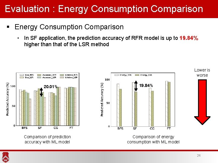 Evaluation : Energy Consumption Comparison § Energy Consumption Comparison • In SF application, the