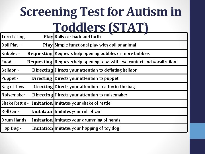 Screening Test for Autism in Toddlers (STAT) Turn Taking - Play Rolls car back
