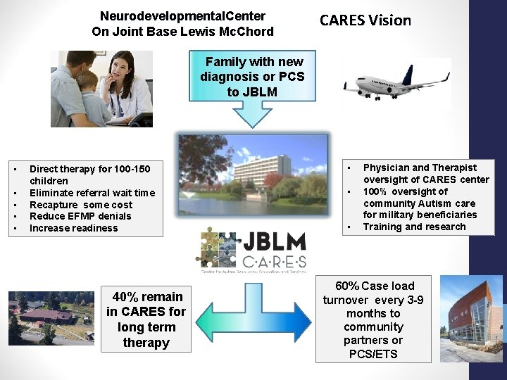 Neurodevelopmental. Center On Joint Base Lewis Mc. Chord CARES Vision Family with new diagnosis