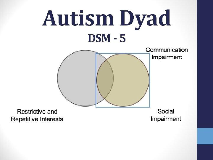 Autism Dyad DSM - 5