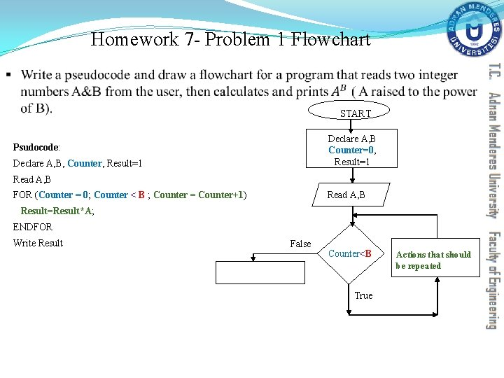 Homework 7 - Problem 1 Flowchart § START Declare A, B Counter=0, Result=1 Psudocode: