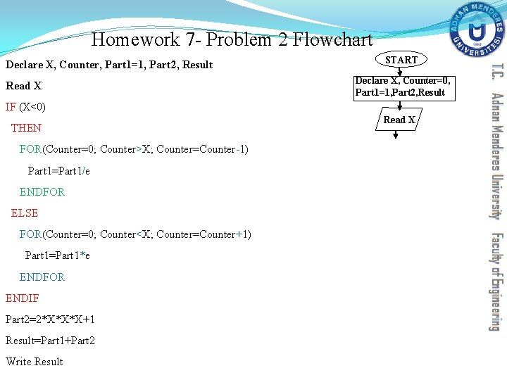 Homework 7 - Problem 2 Flowchart Declare X, Counter, Part 1=1, Part 2, Result