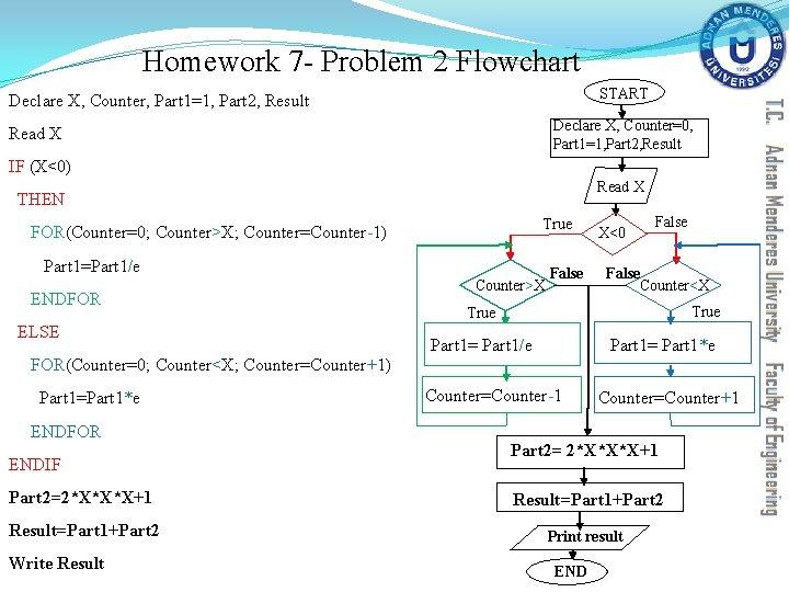 Homework 7 - Problem 2 Flowchart START Declare X, Counter, Part 1=1, Part 2,