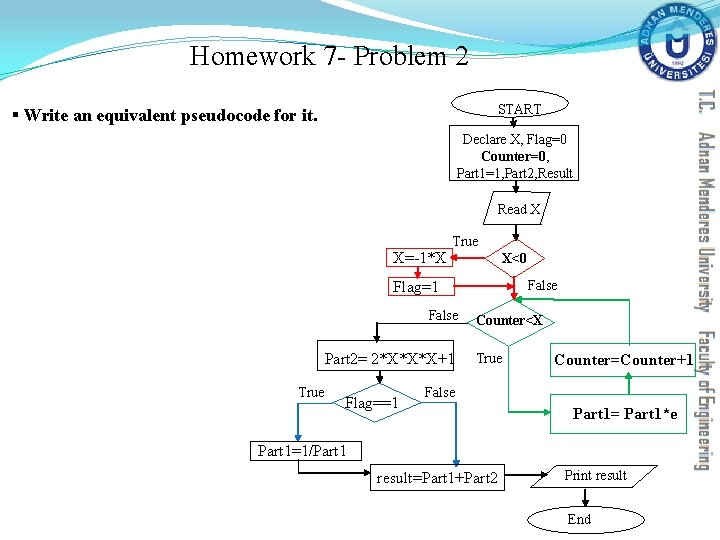 Homework 7 - Problem 2 START § Write an equivalent pseudocode for it. Declare