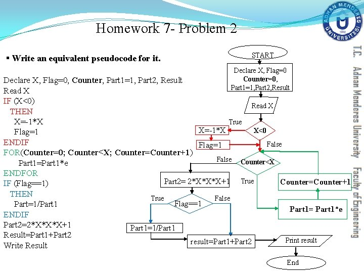 Homework 7 - Problem 2 § Write an equivalent pseudocode for it. START Declare