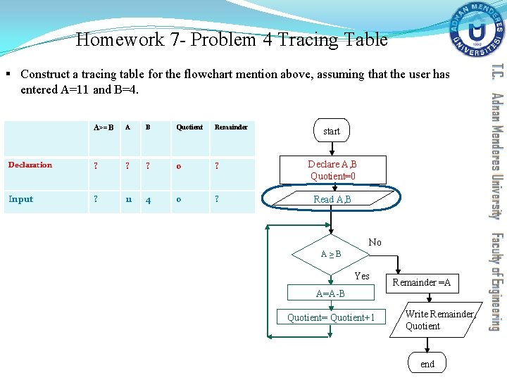 Homework 7 - Problem 4 Tracing Table § Construct a tracing table for the