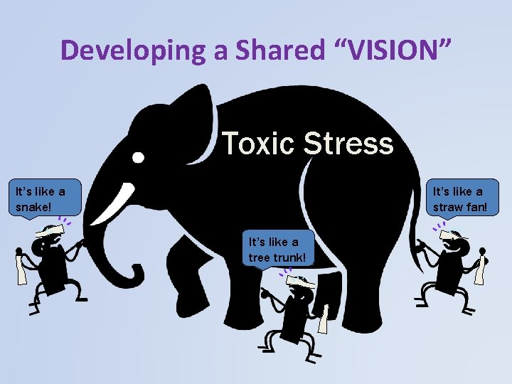 """Developing a Shared """"VISION"""" Toxic Stress It's like a snake! It's like a straw"""