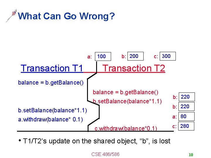 What Can Go Wrong? a: Transaction T 1 100 b: 200 c: 300 Transaction