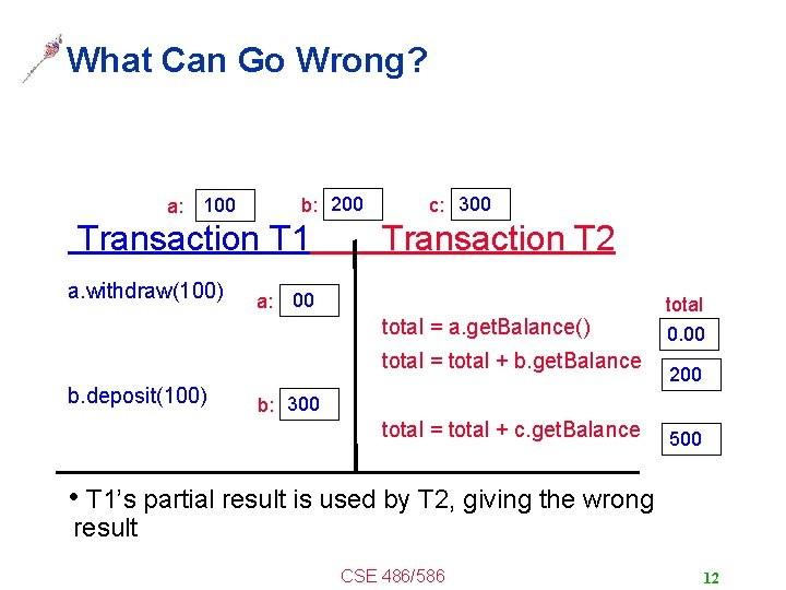 What Can Go Wrong? a: b: 200 100 Transaction T 1 a. withdraw(100) a: