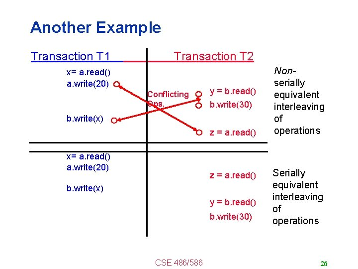 Another Example Transaction T 1 Transaction T 2 x= a. read() a. write(20) Conflicting