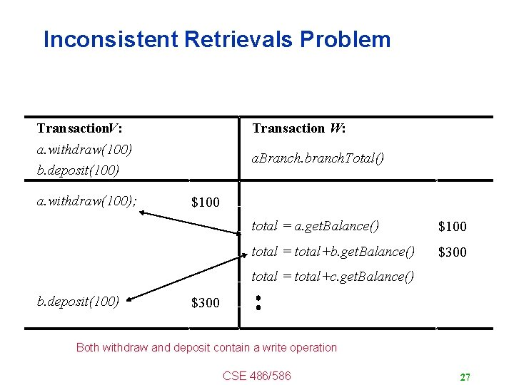 Inconsistent Retrievals Problem Transaction W: Transaction. V: a. withdraw(100) b. deposit(100) a. withdraw(100); a.