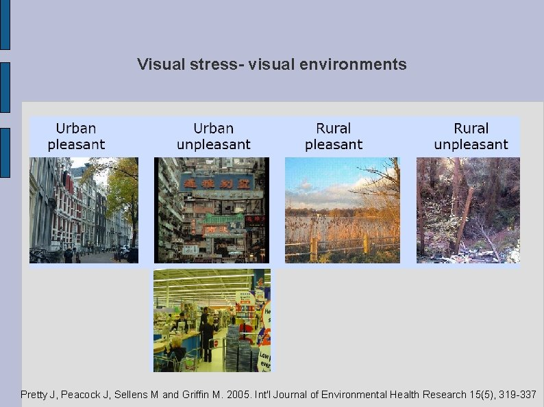 Visual stress- visual environments Pretty J, Peacock J, Sellens M and Griffin M. 2005.