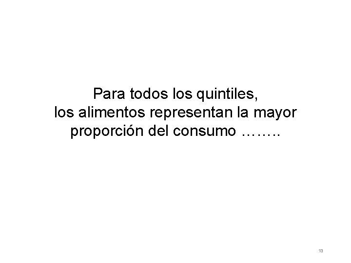 Para todos los quintiles, los alimentos representan la mayor proporción del consumo ……. .