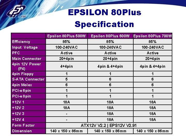 EPSILON 80 Plus Specification Efficiency Input Voltage PFC Main Connector 4 pin 12 V