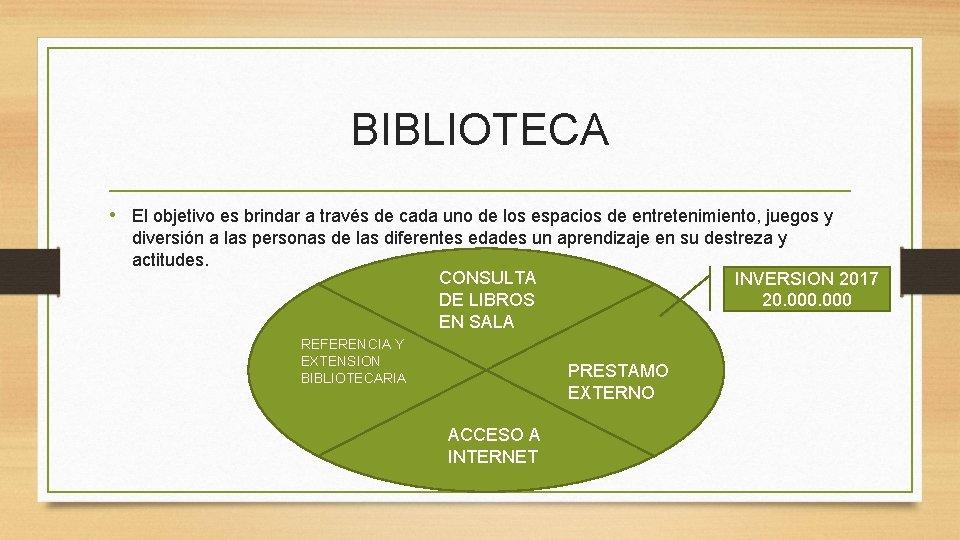 BIBLIOTECA • El objetivo es brindar a través de cada uno de los espacios