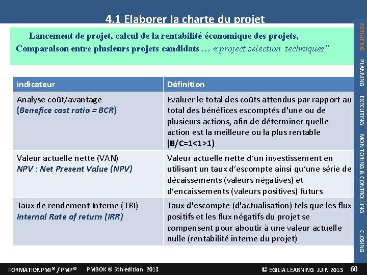INITIATING 4. 1 Elaborer la charte du projet Lancement de projet, calcul de la