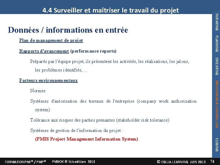 INITIATING 4. 4 Surveiller et maîtriser le travail du projet Données / informations en
